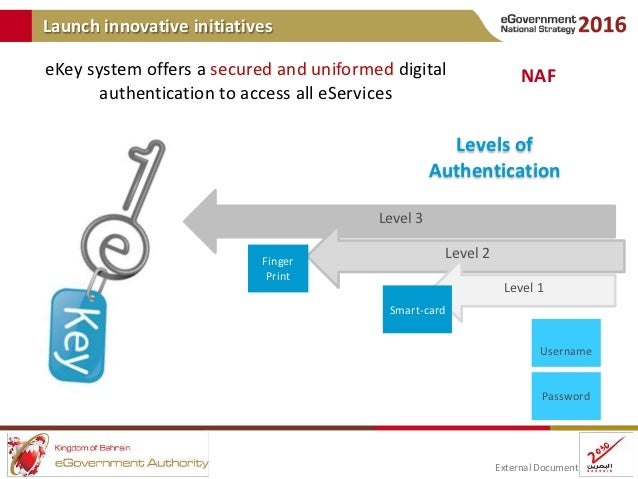 ministry of government services document authentication