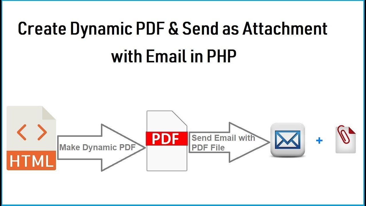 how to email a pdf document