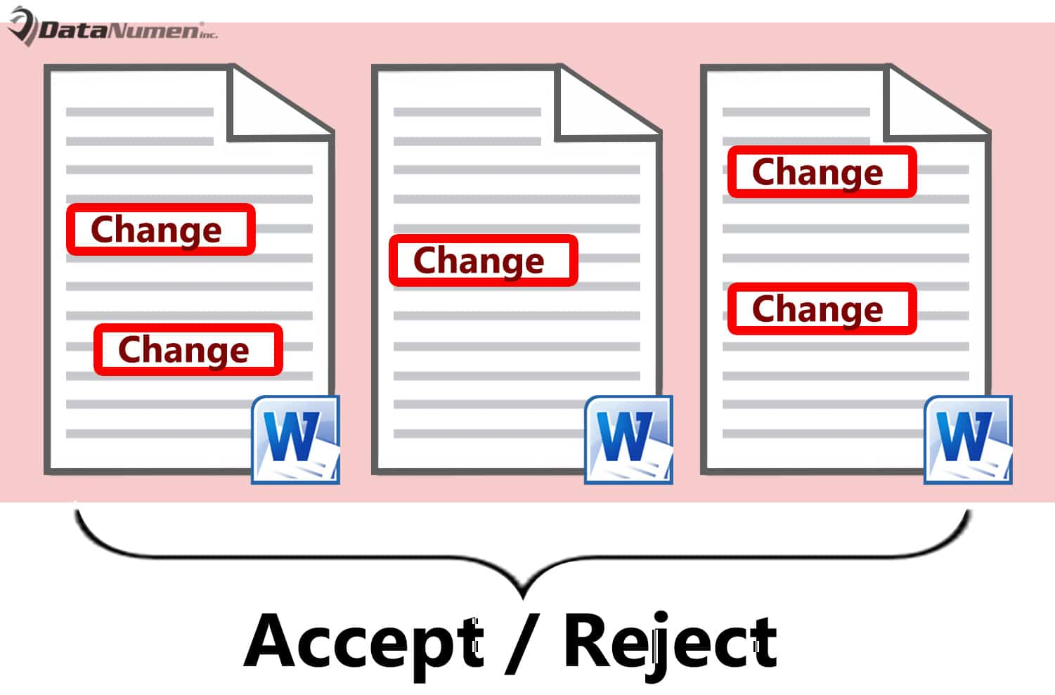 what will accepting a change in a document do