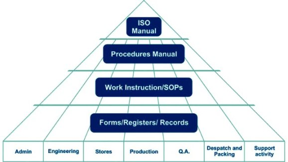 what is quality documentation