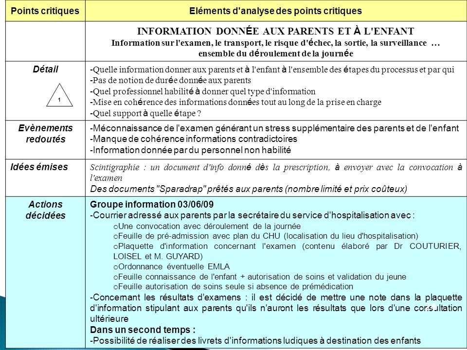 document d information et exemples de mises en situation