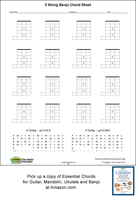 blank guitar music sheet word document
