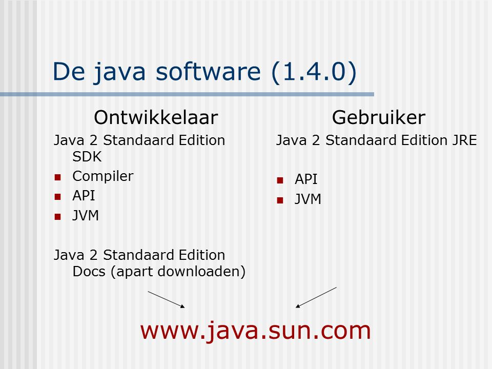 sun java api documentation download