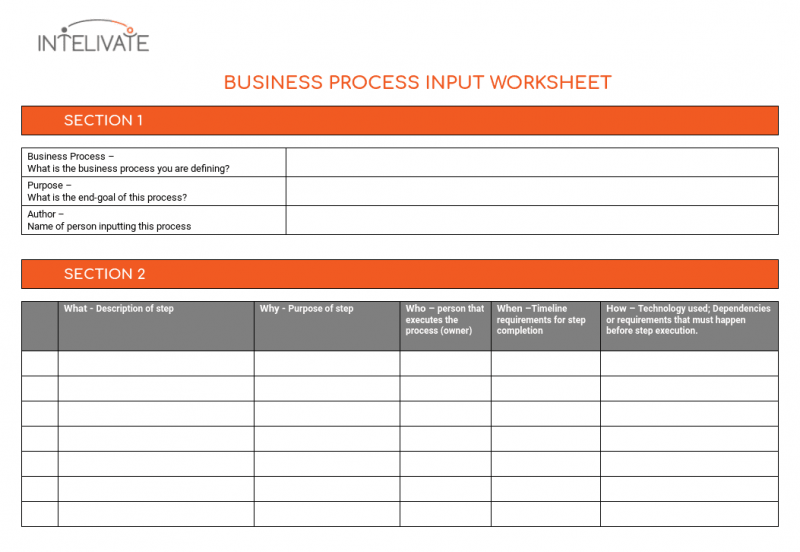 business process documentation format
