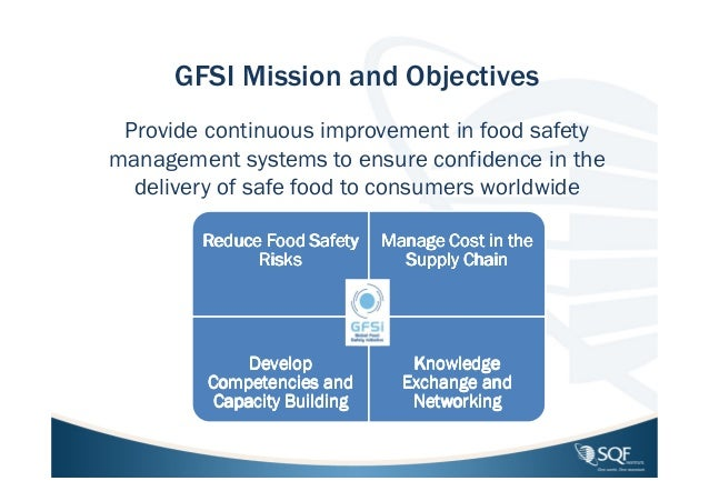global food safety initiative guidance document