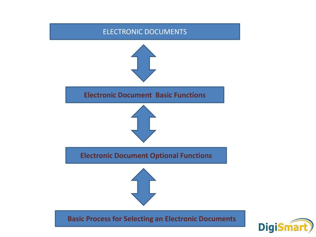 digital document management system mampu