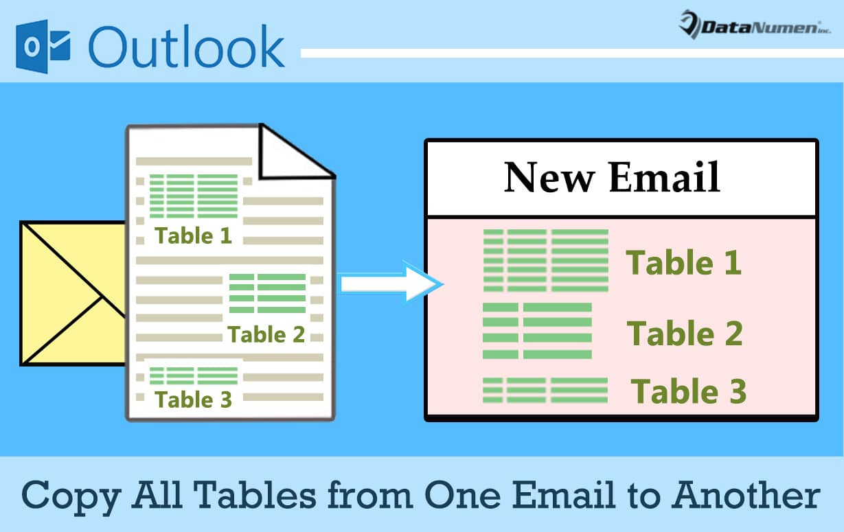 copy table from word document to another