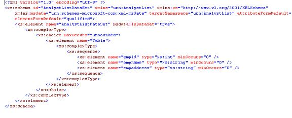 give the xml schema corresponding to the following xml document