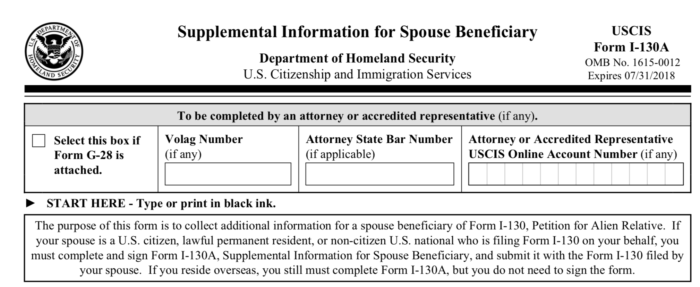 green card through marriage document checklist
