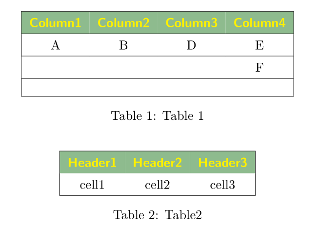how to set font size in latex document