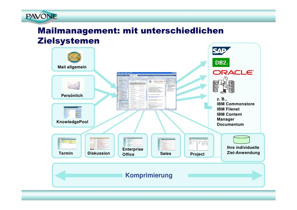 ibm lotus notes document management