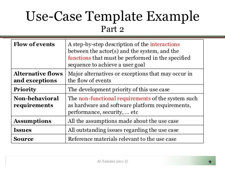 test case document template with example