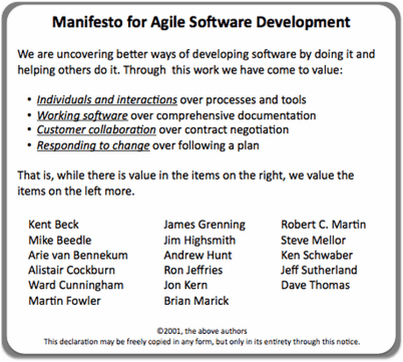 what is scrum manifecto documentation